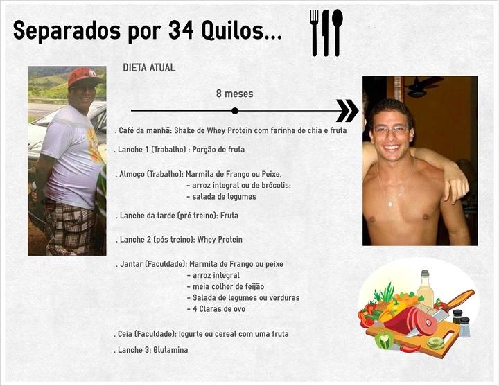 Mudança de hábitos fez Érico perder 34 kg (Arte: Caio Moreira)